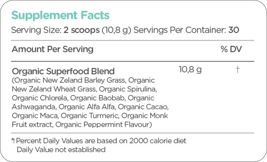 Superfood Active Greens