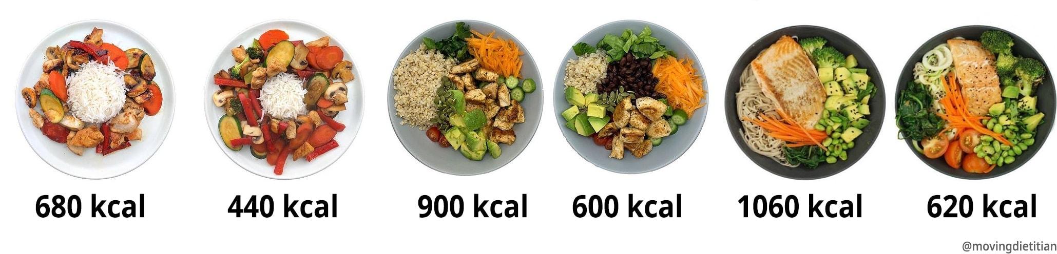 confronto delle calorie nei pasti