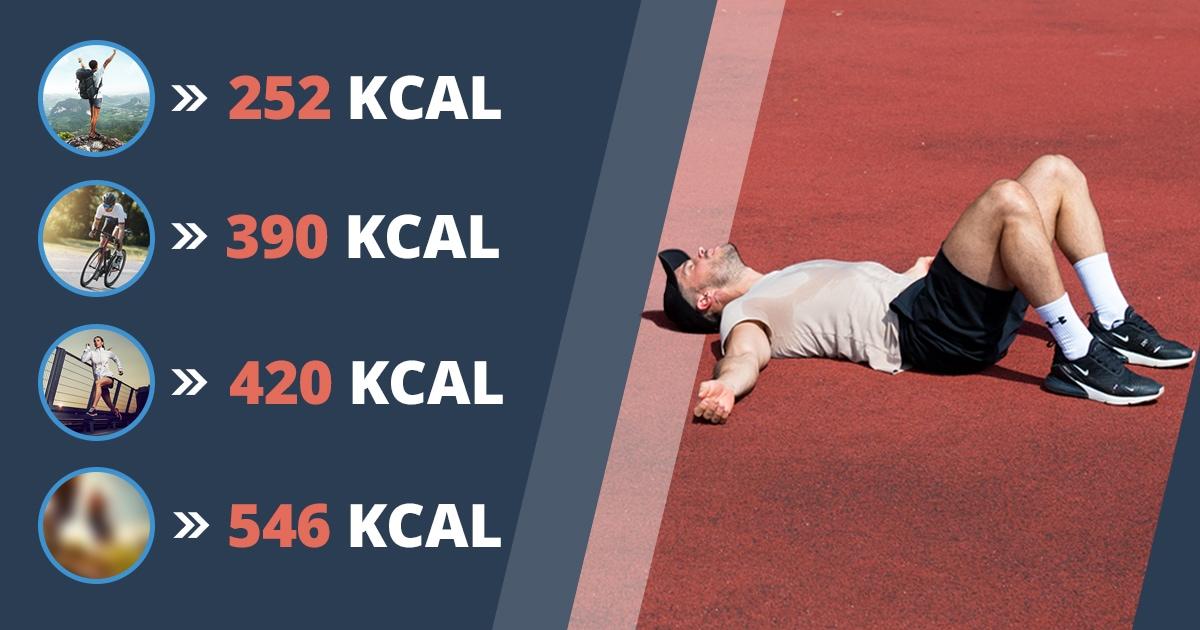 Qual è il tuo consumo calorico durante l'allenamento? Usa il calcolatore